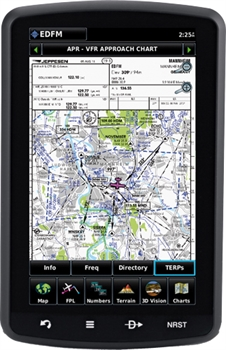 Garmin 795 incl. VFR Approach Charts Germany