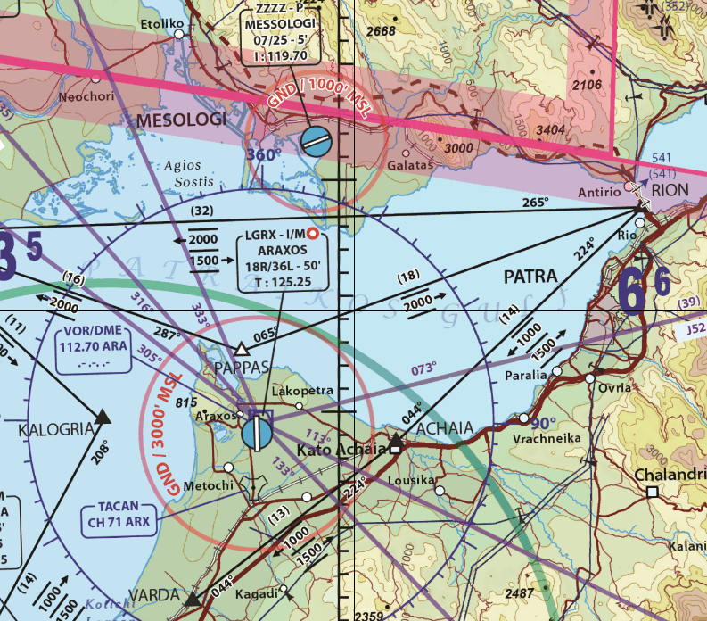 Ppl Flight Planner